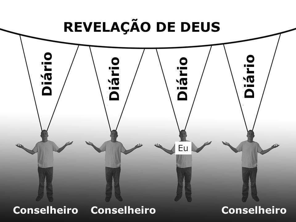 Conselheiro Diário REVELAÇÃO DE DEUS Eu
