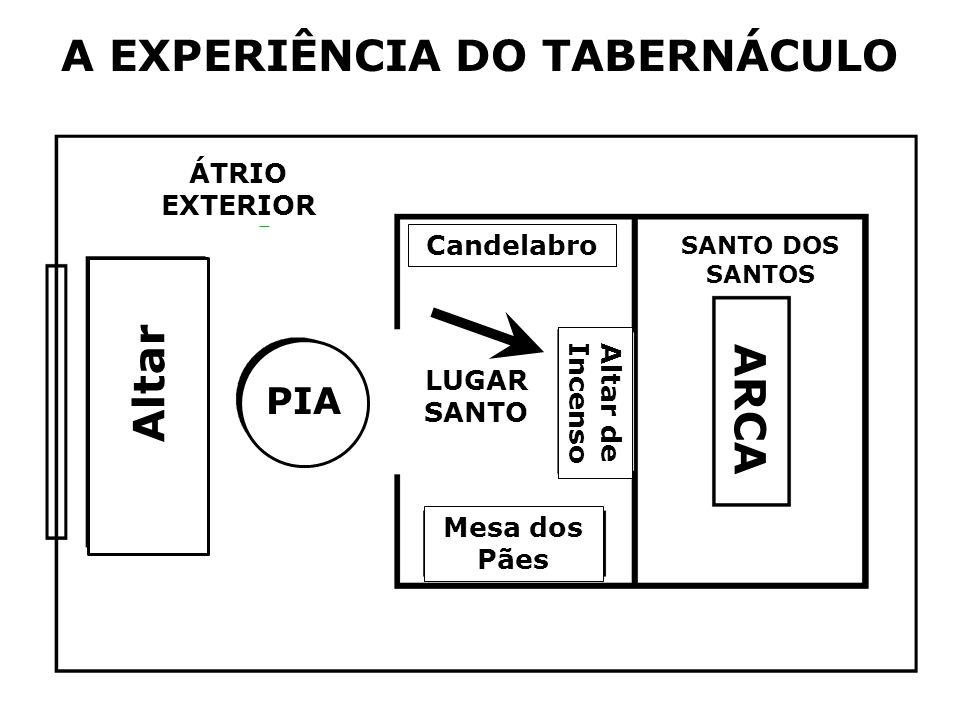 Body Soul Spirit Altar PIA Candelabro LUGAR SANTO Altar de Incenso Mesa dos Pães SANTO DOS SANTOS ARCA ÁTRIO EXTERIOR A EXPERIÊNCIA DO TABERNÁCULO
