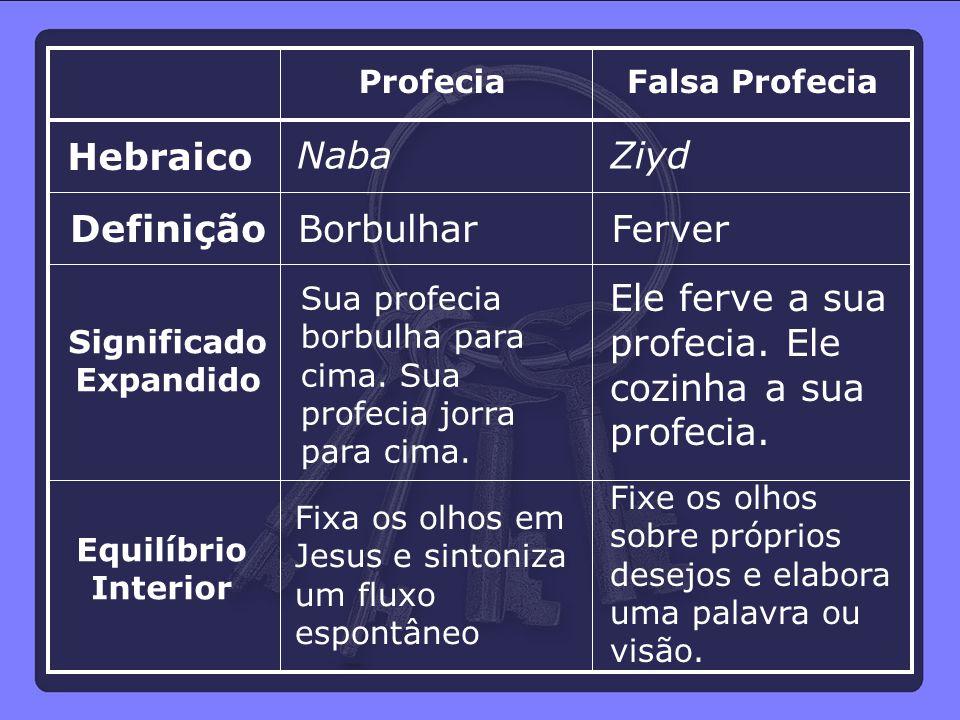 ProfeciaFalsa Profecia Hebraico NabaZiyd DefiniçãoBorbulharFerver Fixa os olhos em Jesus e sintoniza um fluxo espontâneo Significado Expandido Equilíb