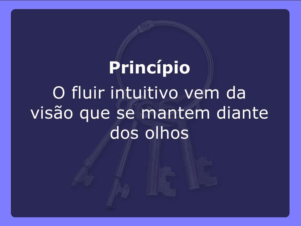 Princípio O fluir intuitivo vem da visão que se mantem diante dos olhos