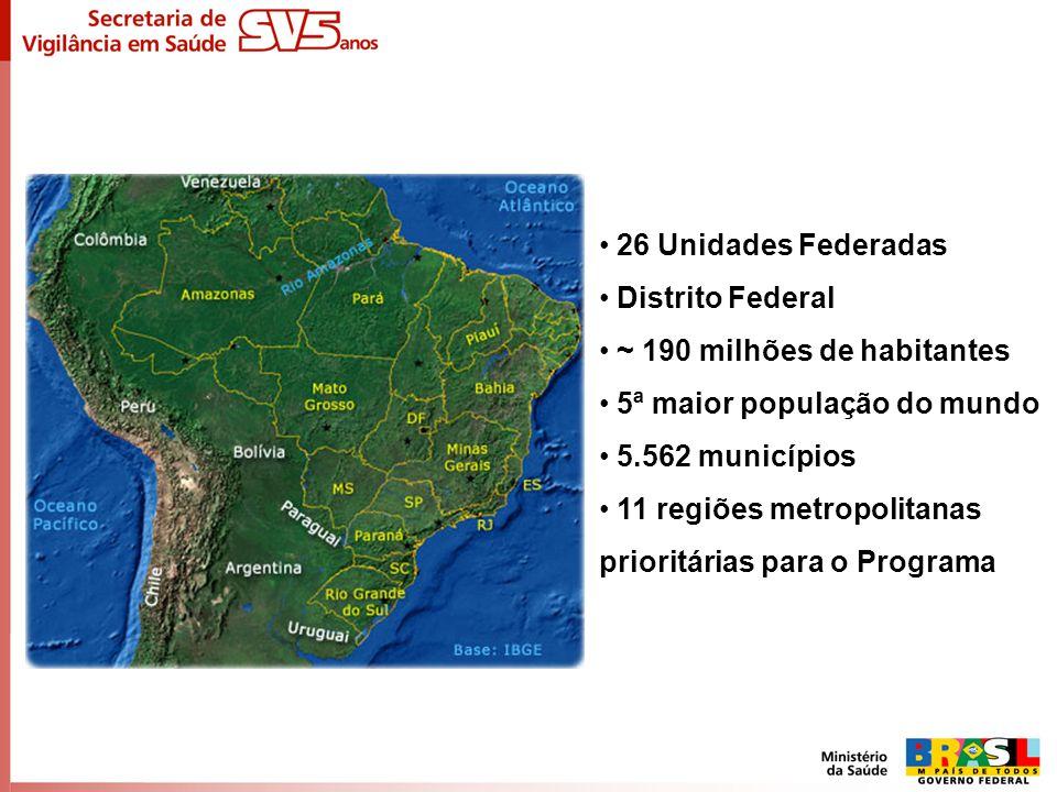26 Unidades Federadas Distrito Federal ~ 190 milhões de habitantes 5ª maior população do mundo 5.562 municípios 11 regiões metropolitanas prioritárias