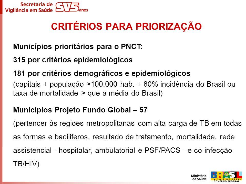 CRITÉRIOS PARA PRIORIZAÇÃO Municípios prioritários para o PNCT: 315 por critérios epidemiológicos 181 por critérios demográficos e epidemiológicos (ca