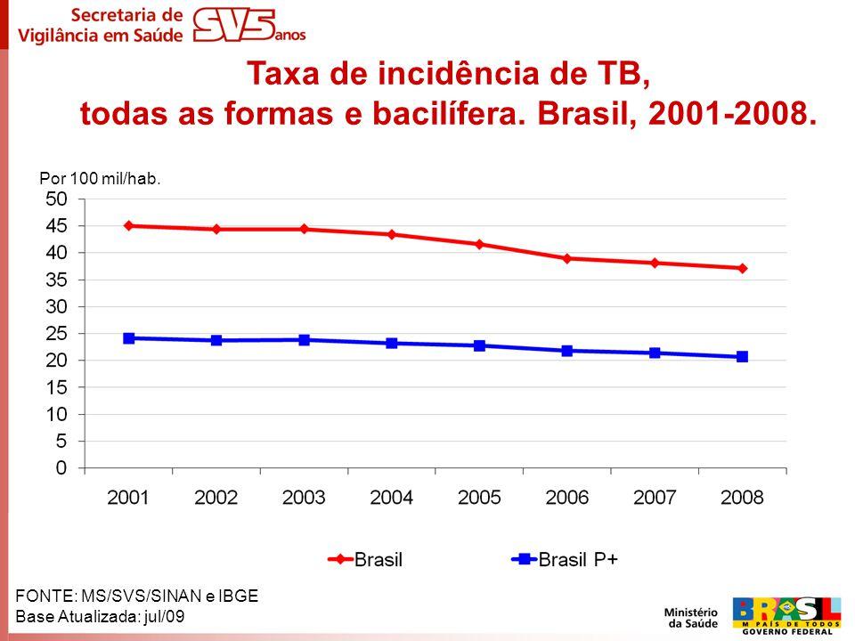 Por 100 mil/hab. FONTE: MS/SVS/SINAN e IBGE Base Atualizada: jul/09 Taxa de incidência de TB, todas as formas e bacilífera. Brasil, 2001-2008.