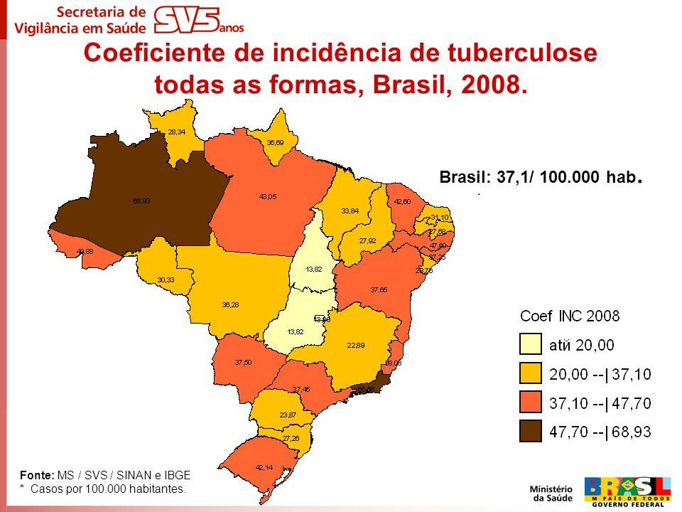 Coeficiente de incidência de tuberculose todas as formas, Brasil, 2008. Brasil: 37,1/ 100.000 hab. Fonte: MS / SVS / SINAN e IBGE * Casos por 100.000