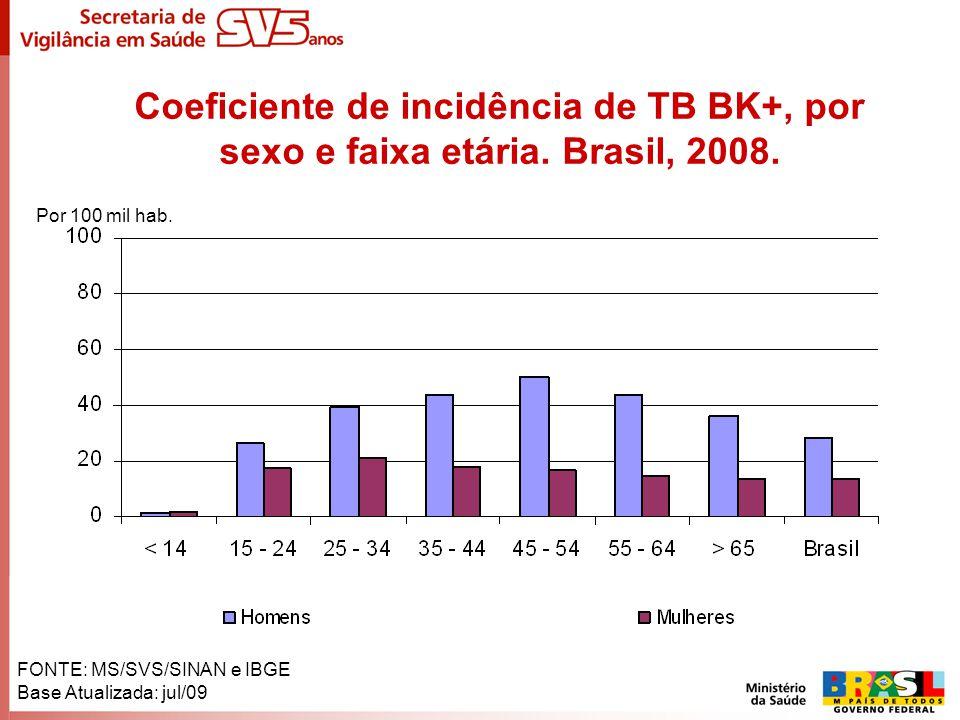 Coeficiente de incidência de TB BK+, por sexo e faixa etária. Brasil, 2008. FONTE: MS/SVS/SINAN e IBGE Base Atualizada: jul/09 Por 100 mil hab.