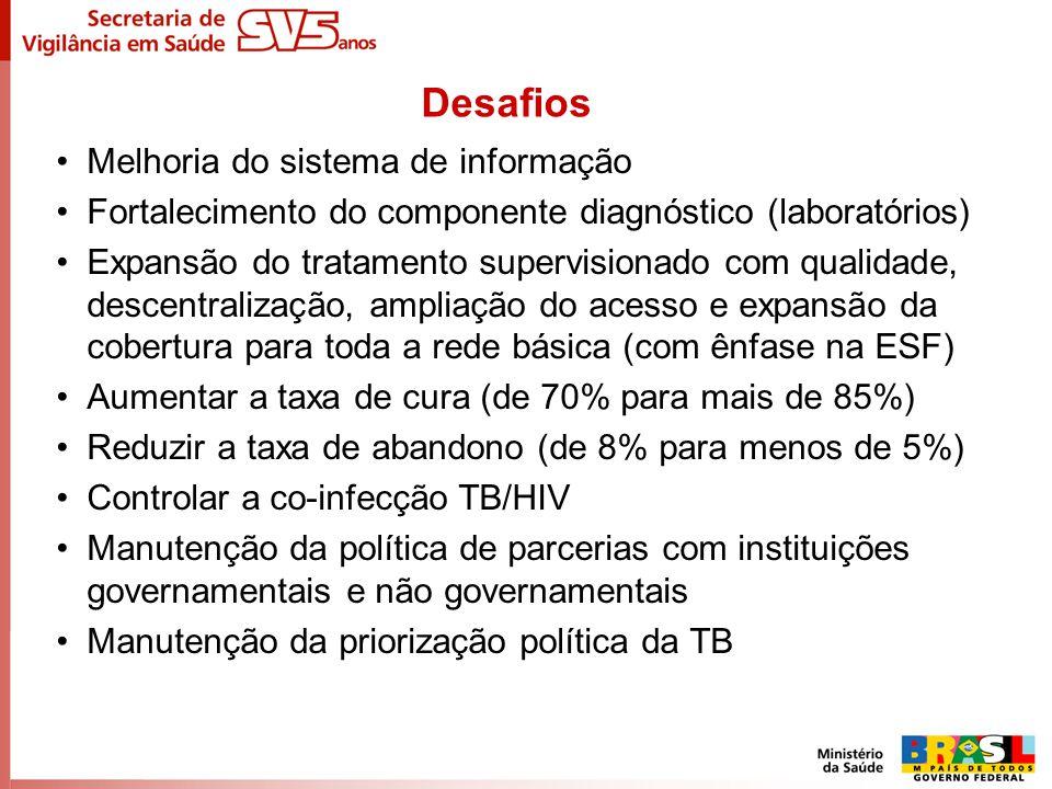 Melhoria do sistema de informação Fortalecimento do componente diagnóstico (laboratórios) Expansão do tratamento supervisionado com qualidade, descent