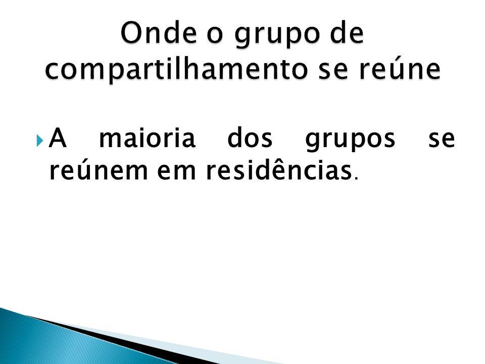  A maioria dos grupos se reúnem em residências.