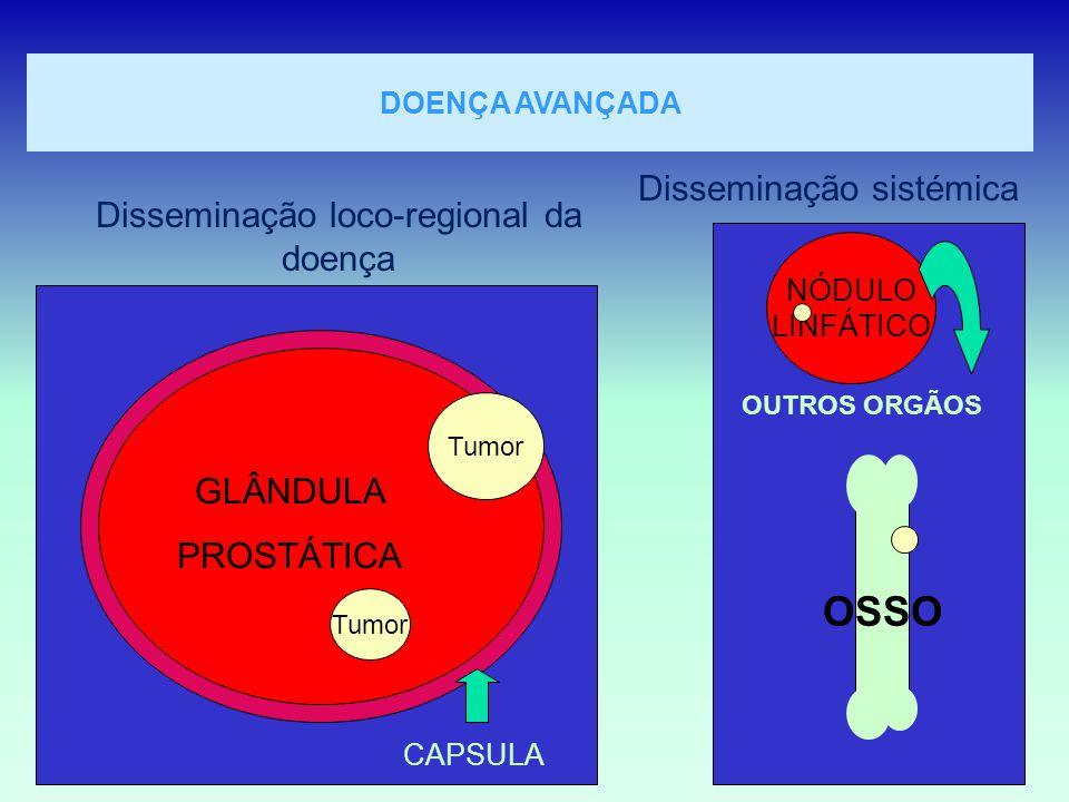 O cancro é uma desordem da biologia celular que cria um desenvolvimento anormal das mesmas No cancro da prostata, como noutros tipos de cancro, as cél