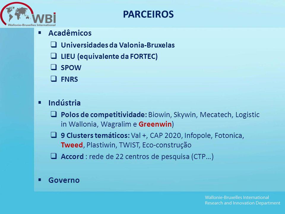 Acadêmicos  Universidades da Valonia-Bruxelas  LIEU (equivalente da FORTEC)  SPOW  FNRS  Indústria  Polos de competitividade: Biowin, Skywin, Mecatech, Logistic in Wallonia, Wagralim e Greenwin)  9 Clusters temáticos: Val +, CAP 2020, Infopole, Fotonica, Tweed, Plastiwin, TWIST, Eco-construção  Accord : rede de 22 centros de pesquisa (CTP…)  Governo PARCEIROS