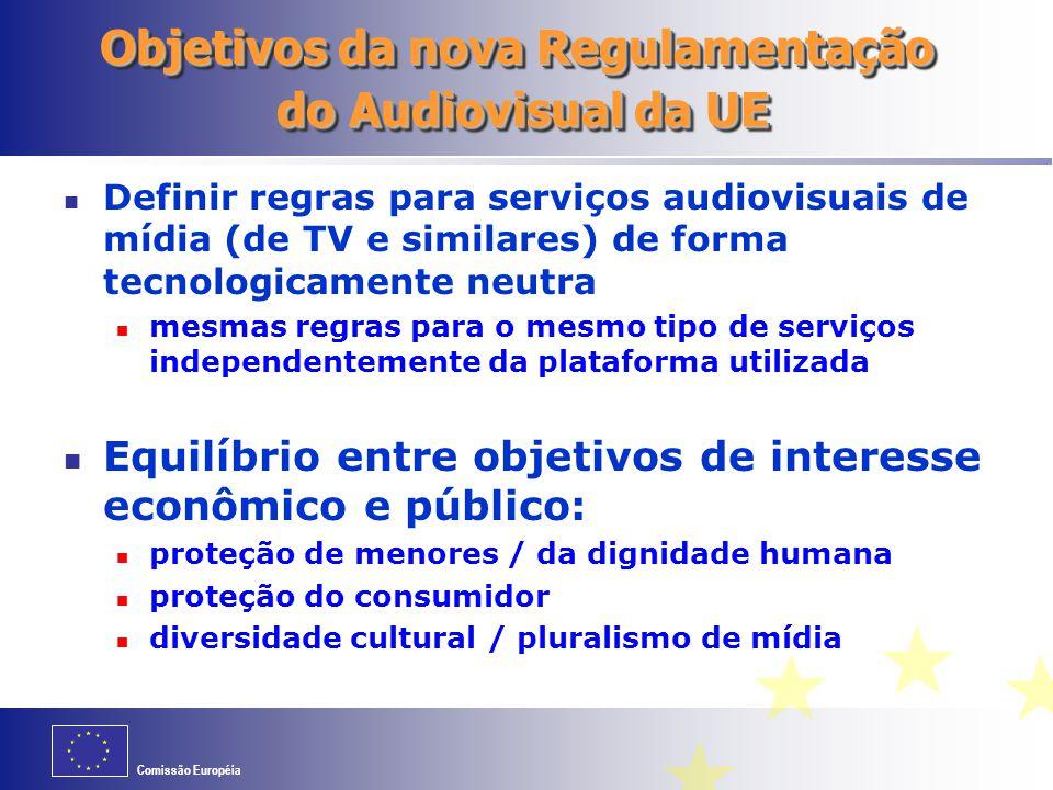 Comissão Européia Objetivos da nova Regulamentação do Audiovisual da UE Definir regras para serviços audiovisuais de mídia (de TV e similares) de form