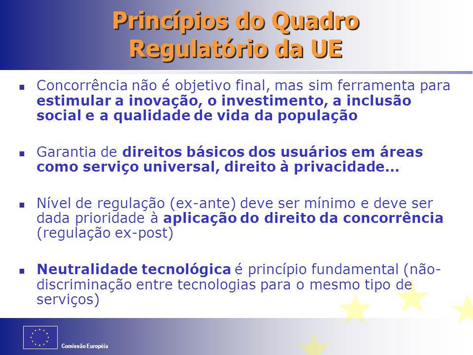 Comissão Européia Princípios do Quadro Regulatório da UE Concorrência não é objetivo final, mas sim ferramenta para estimular a inovação, o investimen