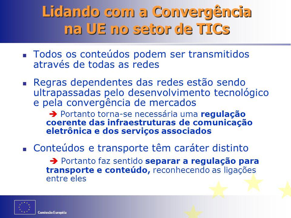 Comissão Européia Lidando com a Convergência na UE no setor de TICs Todos os conteúdos podem ser transmitidos através de todas as redes Regras depende
