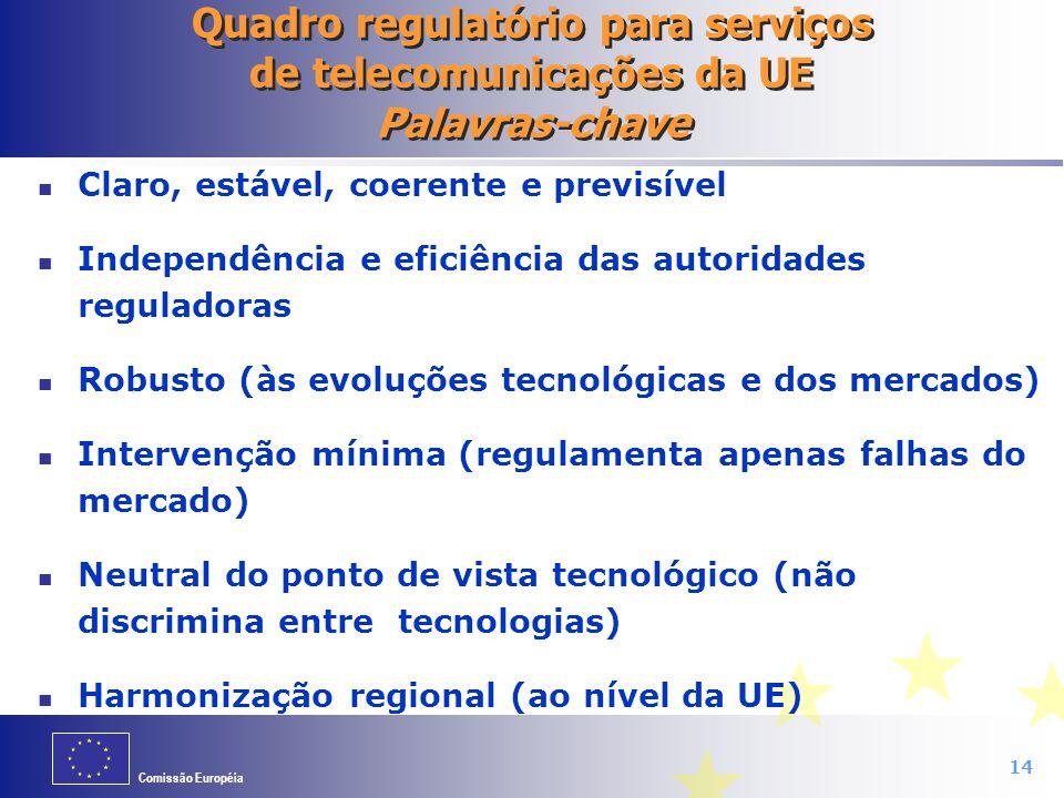 Comissão Européia 14 Quadro regulatório para serviços de telecomunicações da UE Palavras-chave Claro, estável, coerente e previsível Independência e eficiência das autoridades reguladoras Robusto (às evoluções tecnológicas e dos mercados) Intervenção mínima (regulamenta apenas falhas do mercado) Neutral do ponto de vista tecnológico (não discrimina entre tecnologias) Harmonização regional (ao nível da UE)