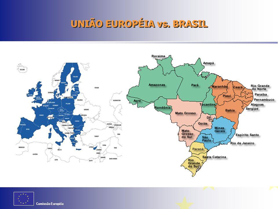 Comissão Européia A União Européia 27 Estados-membros (novos países deverão aderir nos próximos anos) Quase 500 milhões de habitantes 23 línguas oficiais Criada pelo Tratado de Roma há mais de 50 anos (1957) Um mercado comum Uma união econômica e monetária (Euro)