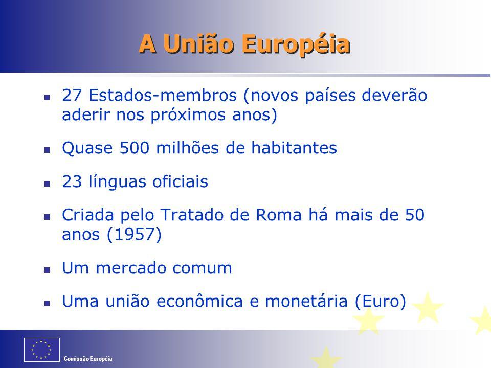Comissão Européia A União Européia 27 Estados-membros (novos países deverão aderir nos próximos anos) Quase 500 milhões de habitantes 23 línguas ofici