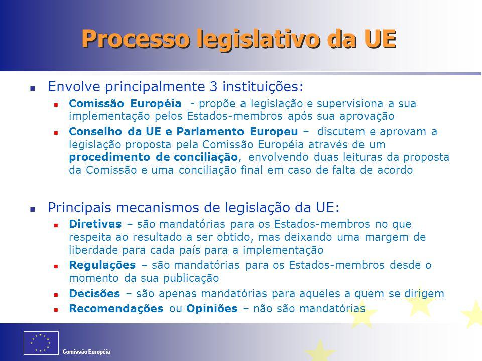 Comissão Européia Envolve principalmente 3 instituições: Comissão Européia - propõe a legislação e supervisiona a sua implementação pelos Estados-memb
