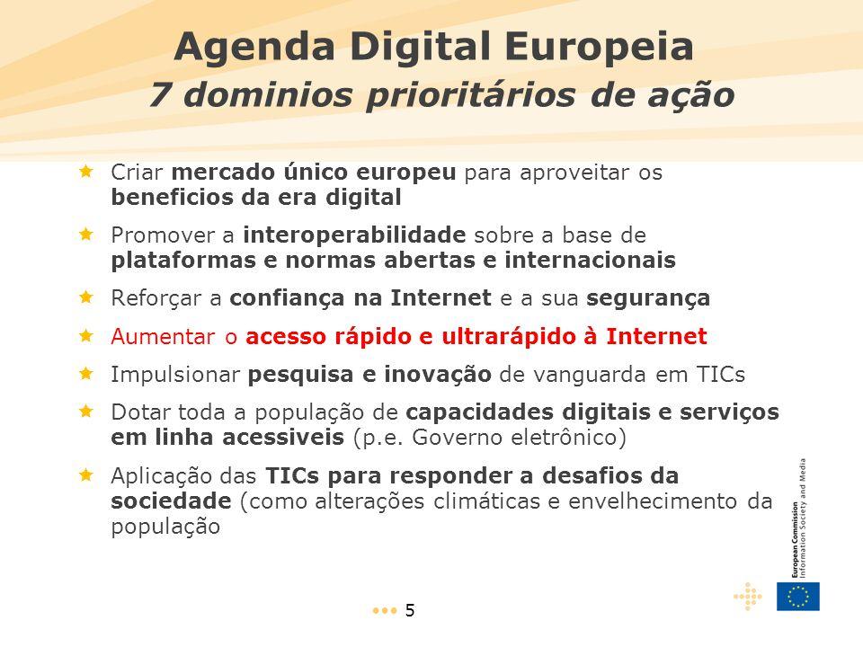 Objetivos da Agenda Digital Europeia para a Banda Larga Ano Cobertura universal Todos cidadãos da UE deverão ter acesso a: Usuários % dos lares da UE tendo subscrições com velocidades superiores a 100 Mbps: 2013 Banda larga básica (velocidade não definida) Objetivo não definido 2020 Banda larga rápida com velocidades de pelo menos 30 Mbps 50% dos lares Custo estimado para toda a UE 38-58 bilhões de EUR (R$ 87-133 bilhões) 181- 268 bilhões EUR (R$ 416 – 616 bilhões) 6