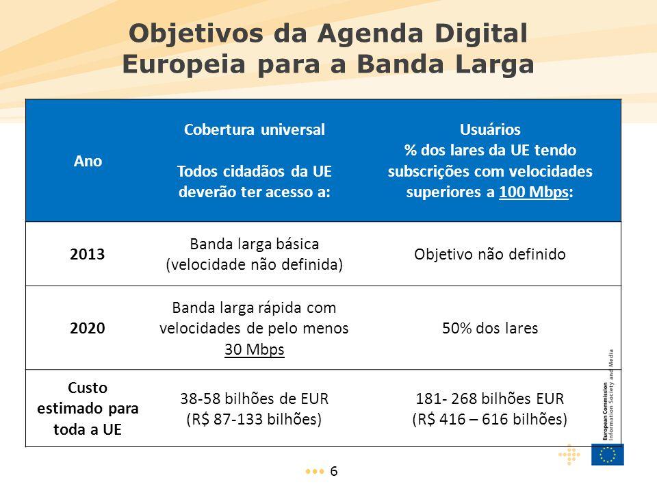 Importância da Televisão Terrestre na Europa  Vários países europeus têm importantes penetrações de TV terrestre, tanto analógica como digital (número de conexões de TV por % dos lares; dados de 2010)