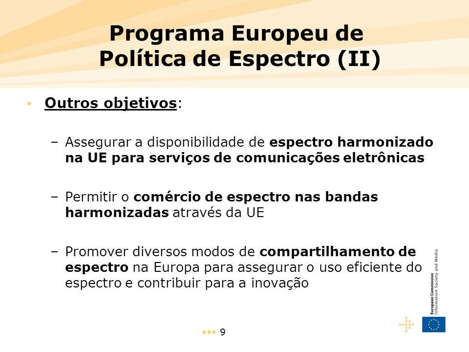 20 Para mais informação Política de Espectro da UE http://ec.europa.eu/information_society/policy/radio_spectrum/index_en.htm http://ec.europa.eu/information_society/policy/radio_spectrum/index_en.htm Agenda Digital Européia http://ec.europa.eu/information_society/digital-agenda/index_en.htm Políticas da União Européia na área das TIC http://ec.europa.eu/information_society/tl/policy/index_en.htm Paulo.Lopes@eeas.europa.eu