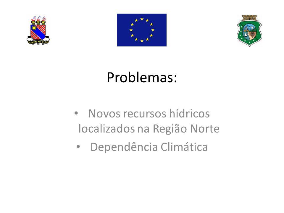 Problemas: Novos recursos hídricos localizados na Região Norte Dependência Climática