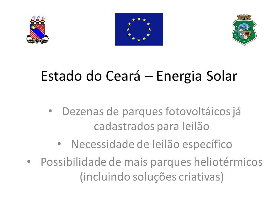 Estado do Ceará – Energia Solar Dezenas de parques fotovoltáicos já cadastrados para leilão Necessidade de leilão específico Possibilidade de mais parques heliotérmicos (incluindo soluções criativas)