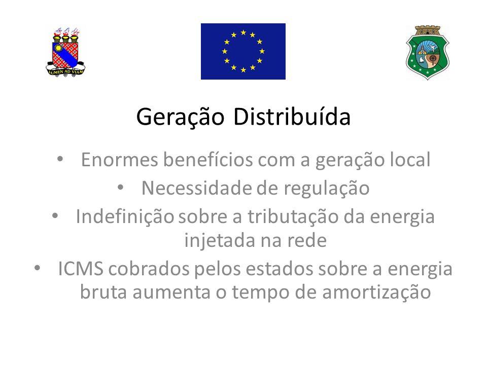 Geração Distribuída Enormes benefícios com a geração local Necessidade de regulação Indefinição sobre a tributação da energia injetada na rede ICMS cobrados pelos estados sobre a energia bruta aumenta o tempo de amortização