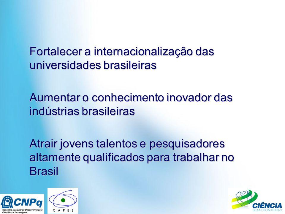 Fortalecer a internacionalização das universidades brasileiras Aumentar o conhecimento inovador das indústrias brasileiras Atrair jovens talentos e pesquisadores altamente qualificados para trabalhar no Brasil
