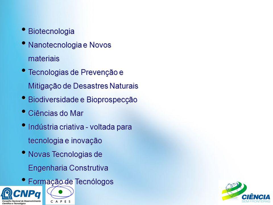 Biotecnologia Biotecnologia Nanotecnologia e Novos materiais Nanotecnologia e Novos materiais Tecnologias de Prevenção e Mitigação de Desastres Naturais Tecnologias de Prevenção e Mitigação de Desastres Naturais Biodiversidade e Bioprospecção Biodiversidade e Bioprospecção Ciências do Mar Ciências do Mar Indústria criativa - voltada para tecnologia e inovação Indústria criativa - voltada para tecnologia e inovação Novas Tecnologias de Engenharia Construtiva Novas Tecnologias de Engenharia Construtiva Formação de Tecnólogos Formação de Tecnólogos