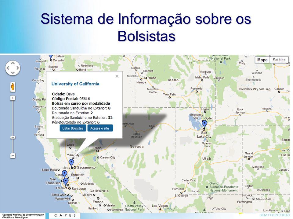 Sistema de Informação sobre os Bolsistas
