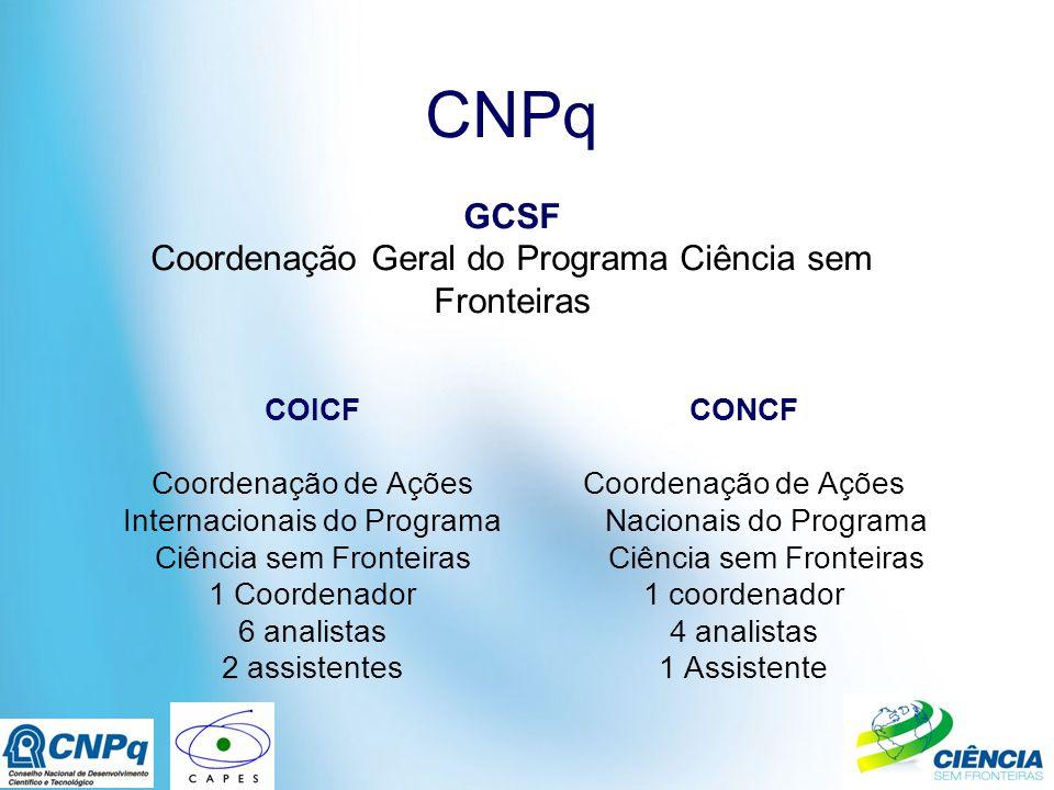 CNPq GCSF Coordenação Geral do Programa Ciência sem Fronteiras COICF Coordenação de Ações Internacionais do Programa Ciência sem Fronteiras 1 Coordenador 6 analistas 2 assistentes CONCF Coordenação de Ações Nacionais do Programa Ciência sem Fronteiras 1 coordenador 4 analistas 1 Assistente