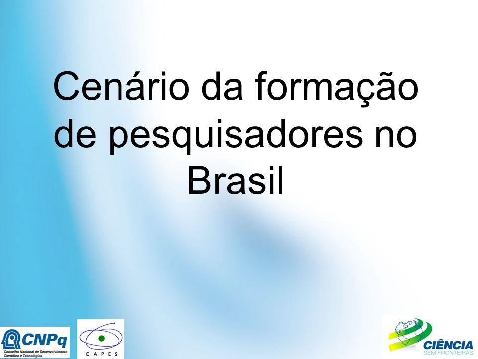 Cenário da formação de pesquisadores no Brasil