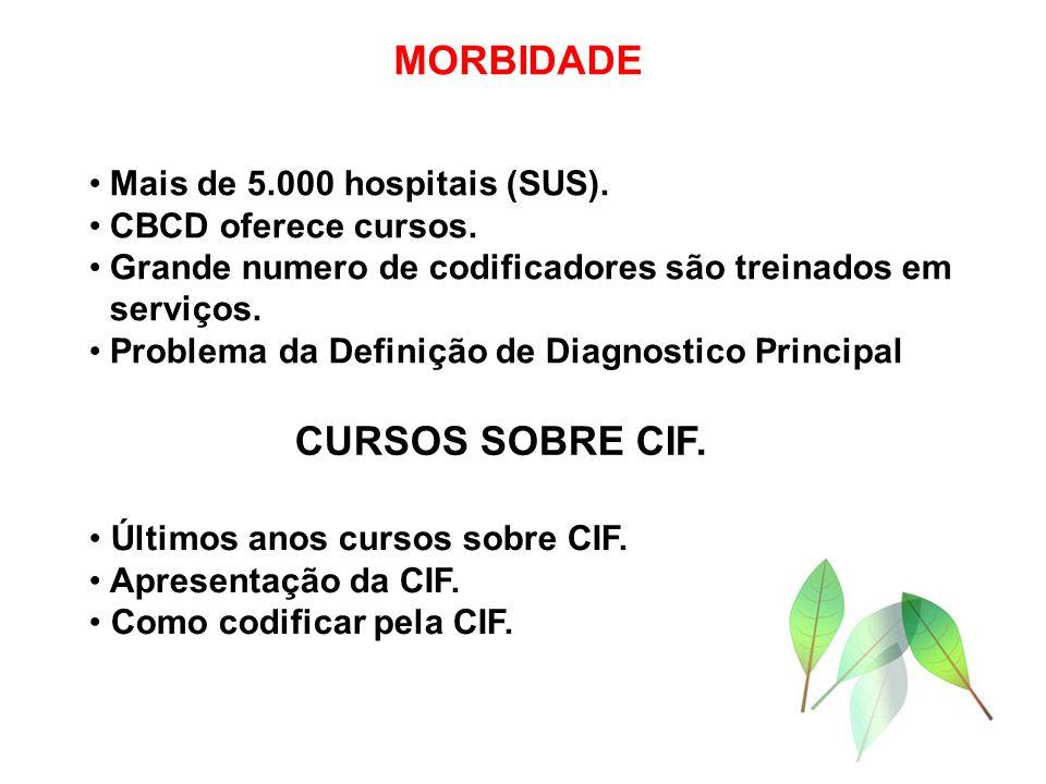 MORBIDADE Mais de 5.000 hospitais (SUS). CBCD oferece cursos. Grande numero de codificadores são treinados em serviços. Problema da Definição de Diagn