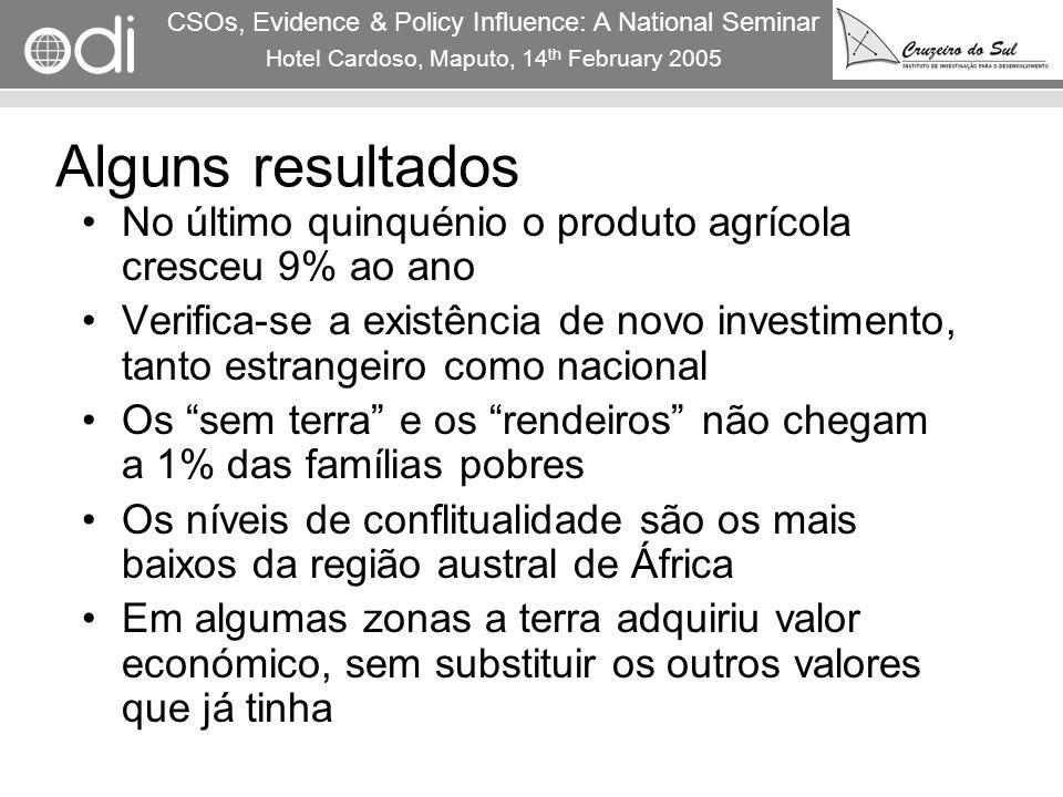 RAPID Programme CSOs, Evidence & Policy Influence: A National Seminar Hotel Cardoso, Maputo, 14 th February 2005 7 Alguns resultados No último quinqué
