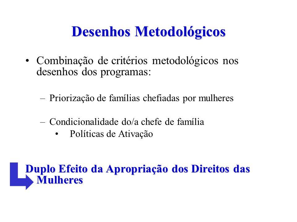 Desenhos Metodológicos Combinação de critérios metodológicos nos desenhos dos programas: –Priorização de famílias chefiadas por mulheres –Condicionalidade do/a chefe de família Políticas de Ativação Duplo Efeito da Apropriação dos Direitos das Mulheres