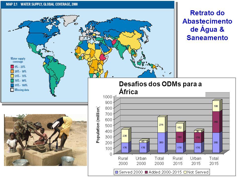 Retrato do Abastecimento de Água & Saneamento Desafios dos ODMs para a África