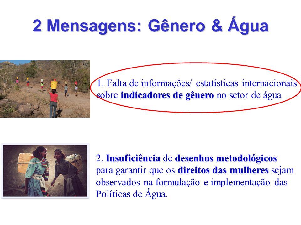 2 Mensagens: Gênero & Água 1.