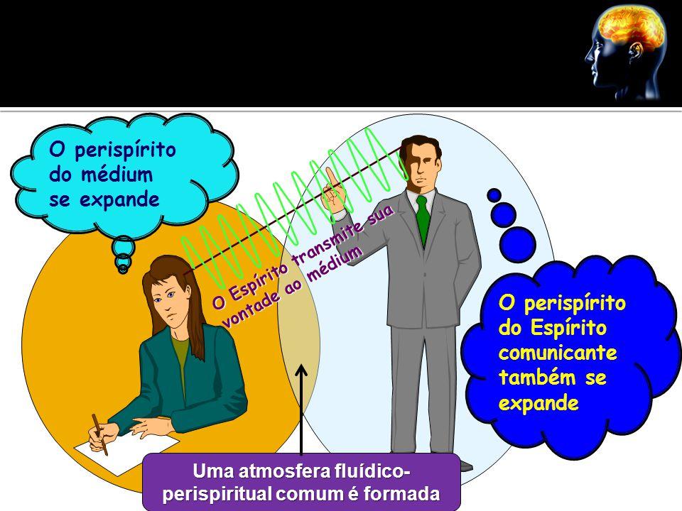 O perispírito do médium se expande O perispírito do Espírito comunicante também se expande Uma atmosfera fluídico- perispiritual comum é formada O Esp