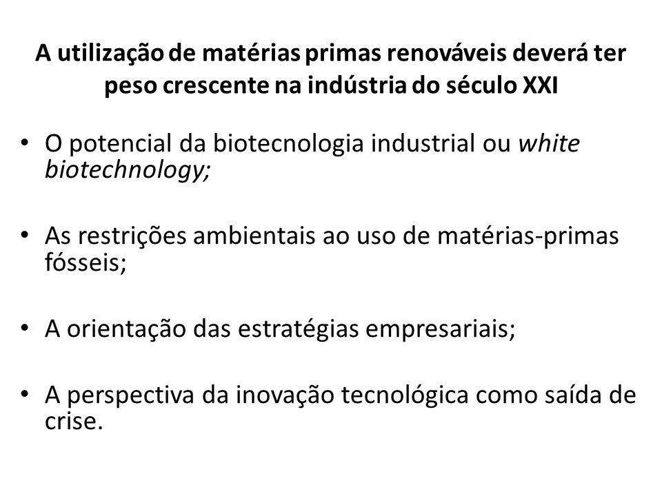 A utilização de matérias primas renováveis deverá ter peso crescente na indústria do século XXI O potencial da biotecnologia industrial ou white biote