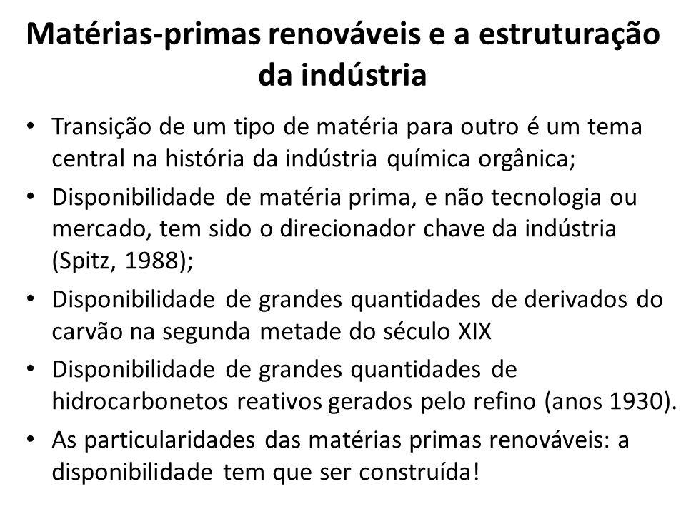 Matérias-primas renováveis e a estruturação da indústria Transição de um tipo de matéria para outro é um tema central na história da indústria química