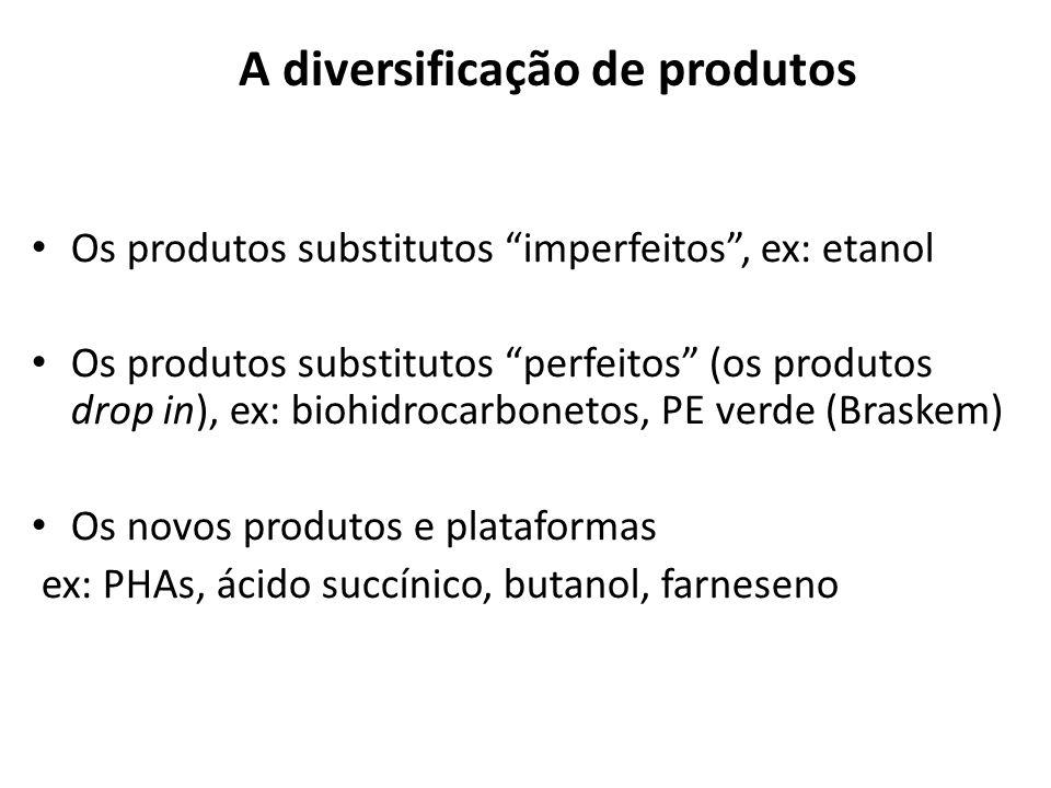 """A diversificação de produtos Os produtos substitutos """"imperfeitos"""", ex: etanol Os produtos substitutos """"perfeitos"""" (os produtos drop in), ex: biohidro"""