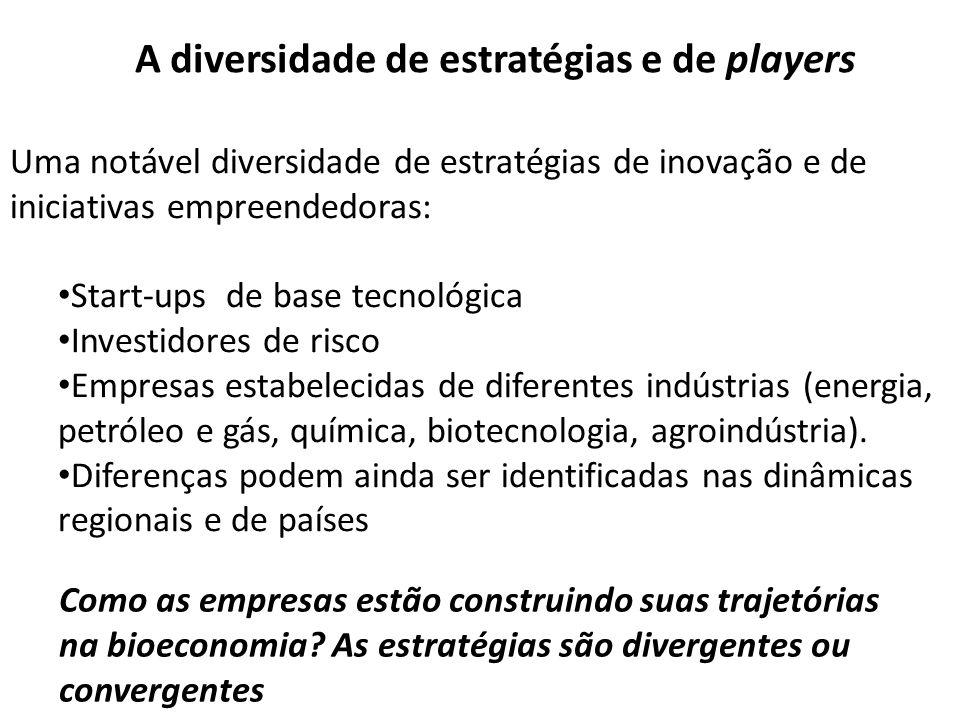 Uma notável diversidade de estratégias de inovação e de iniciativas empreendedoras: Start-ups de base tecnológica Investidores de risco Empresas estab