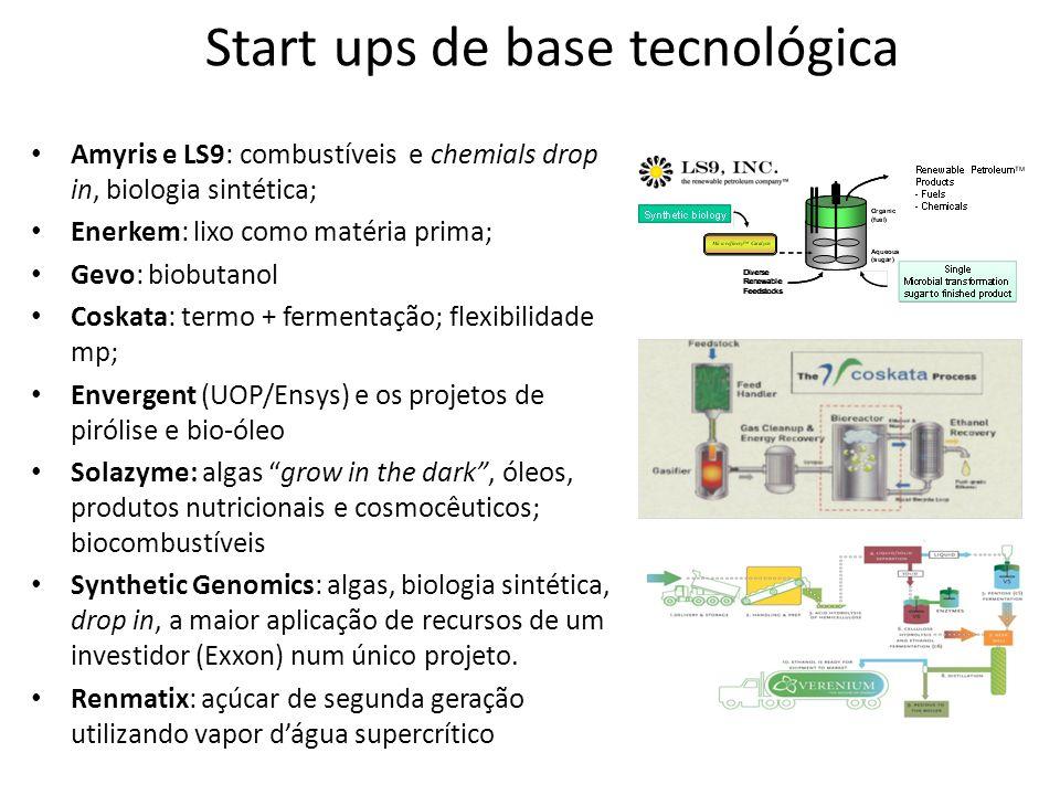 Start ups de base tecnológica Amyris e LS9: combustíveis e chemials drop in, biologia sintética; Enerkem: lixo como matéria prima; Gevo: biobutanol Co