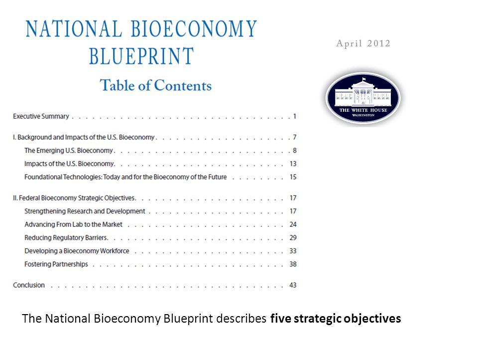 Biocombustíveis 1ª geração: 100 bi l/a; crescimento ~ 10% aa; Bioplásticos: 1% do mercado; Bioprodutos crescimento ~20% aa Reddy et al., 2012 Indústria baseada em biomassa (biobased products)