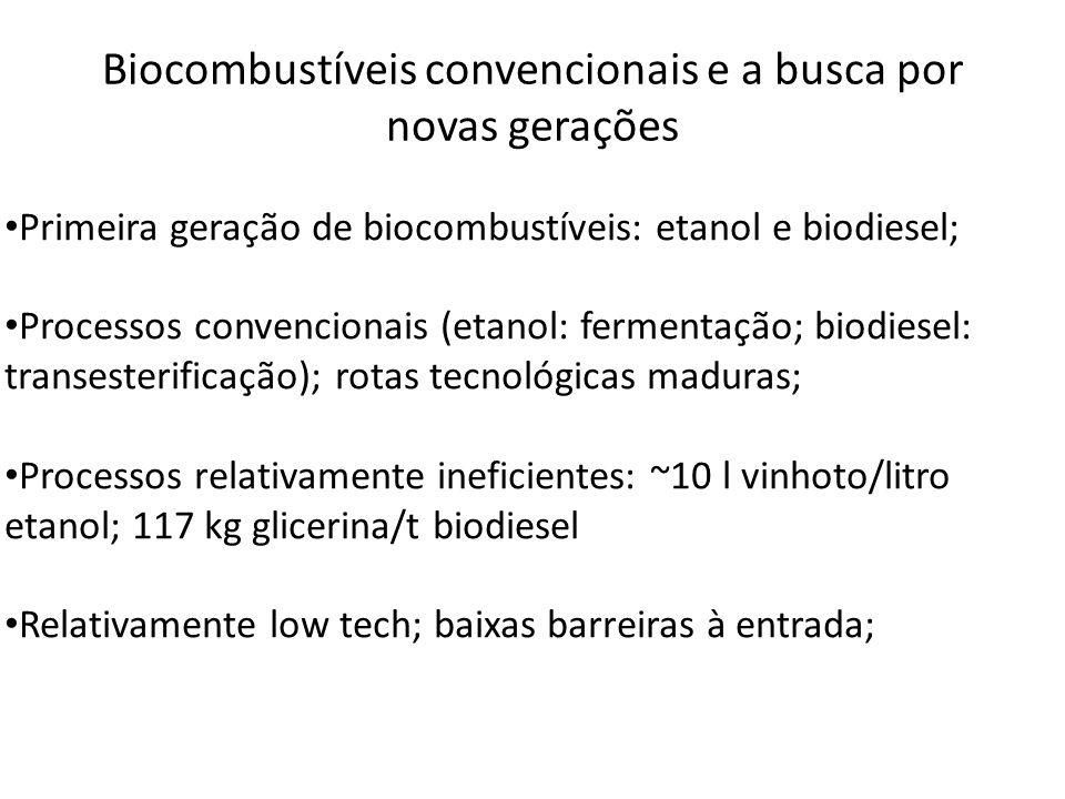 Biocombustíveis convencionais e a busca por novas gerações Primeira geração de biocombustíveis: etanol e biodiesel; Processos convencionais (etanol: f