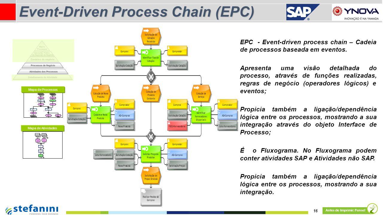 16 Antes de Imprimir: Pense! Event-Driven Process Chain (EPC) Mapa de Processos Mapa de Atividades EPC - Event-driven process chain – Cadeia de proces