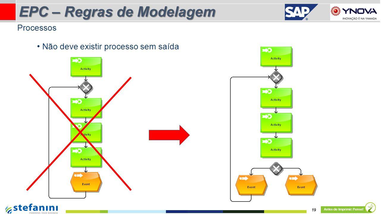 19 Antes de Imprimir: Pense! EPC – Regras de Modelagem Não deve existir processo sem saída Processos