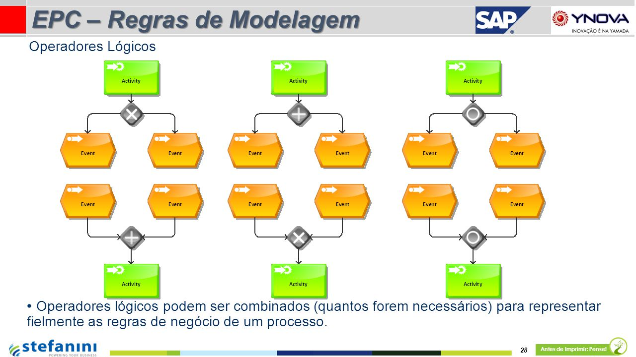 Operadores lógicos podem ser combinados (quantos forem necessários) para representar fielmente as regras de negócio de um processo.