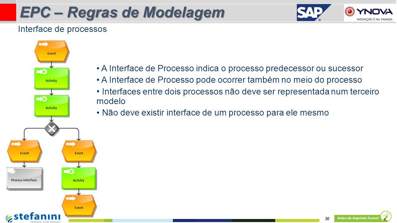 A Interface de Processo indica o processo predecessor ou sucessor A Interface de Processo pode ocorrer também no meio do processo Interfaces entre doi