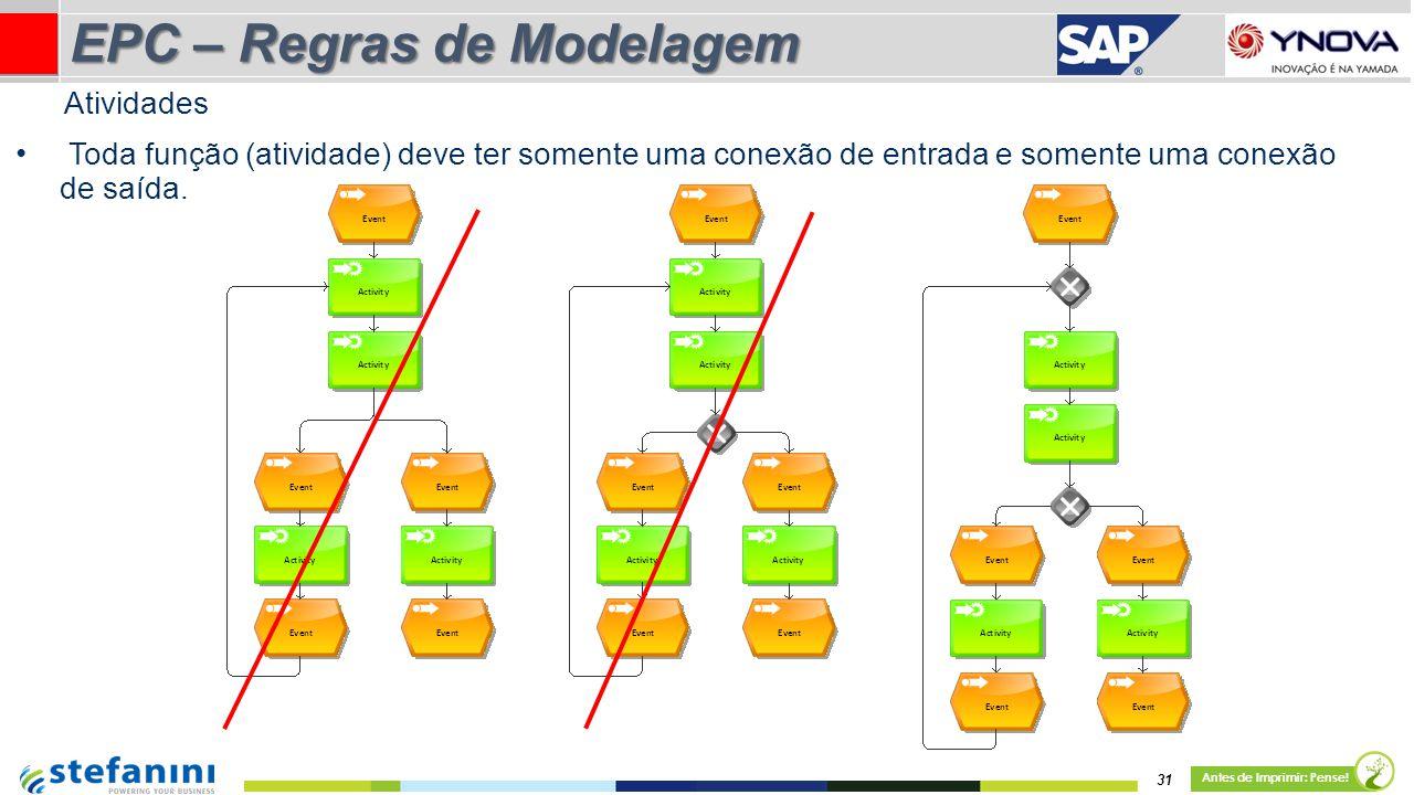 Toda função (atividade) deve ter somente uma conexão de entrada e somente uma conexão de saída. 31 Antes de Imprimir: Pense! EPC – Regras de Modelagem