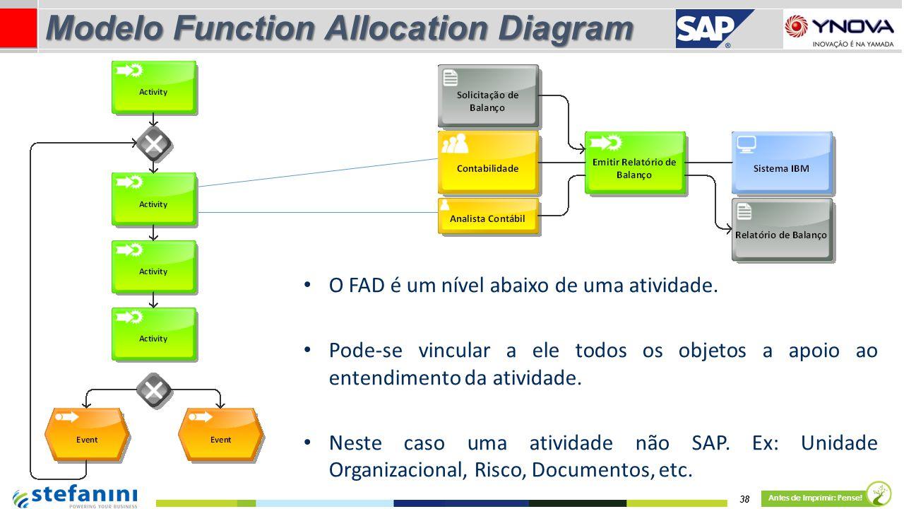 38 Antes de Imprimir: Pense! Modelo Function Allocation Diagram O FAD é um nível abaixo de uma atividade. Pode-se vincular a ele todos os objetos a ap
